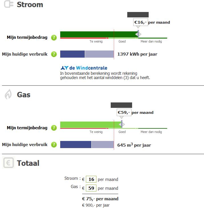 Schatting termijnbedrag door Greenchoice op 21 juni 2015